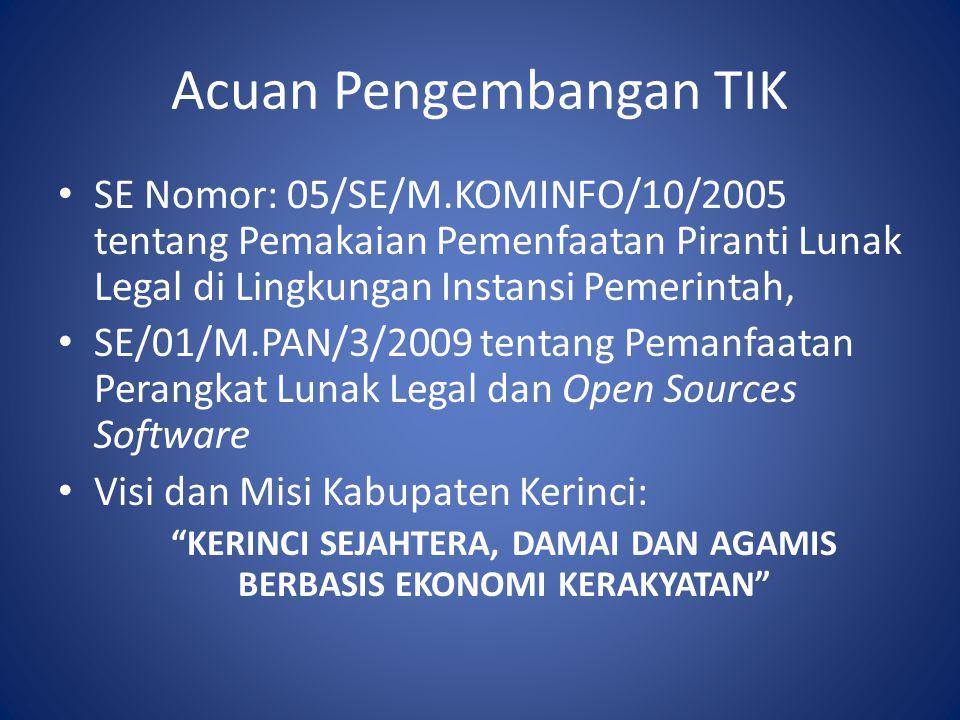 Acuan Pengembangan TIK • SE Nomor: 05/SE/M.KOMINFO/10/2005 tentang Pemakaian Pemenfaatan Piranti Lunak Legal di Lingkungan Instansi Pemerintah, • SE/0