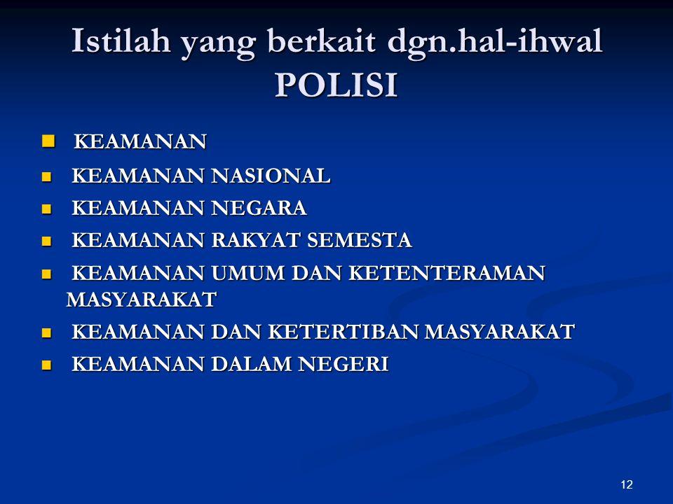 12 Istilah yang berkait dgn.hal-ihwal POLISI  KEAMANAN  KEAMANAN NASIONAL  KEAMANAN NEGARA  KEAMANAN RAKYAT SEMESTA  KEAMANAN UMUM DAN KETENTERAM