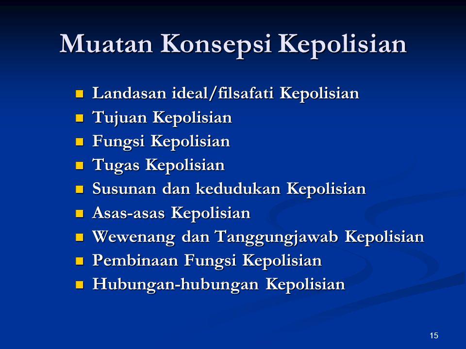 15 Muatan Konsepsi Kepolisian  Landasan ideal/filsafati Kepolisian  Tujuan Kepolisian  Fungsi Kepolisian  Tugas Kepolisian  Susunan dan kedudukan