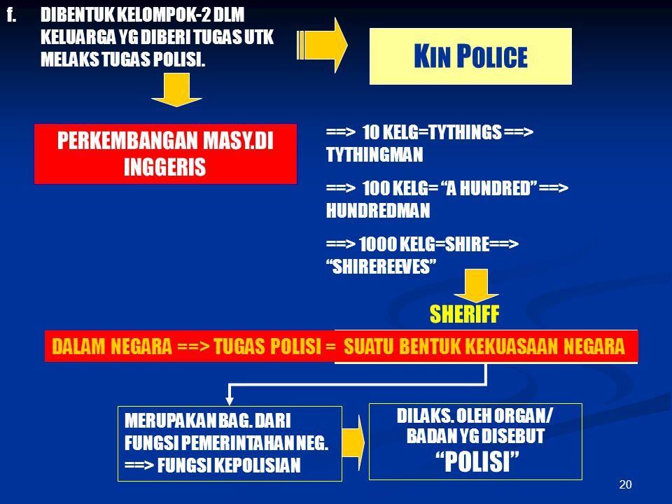 20 f. DIBENTUK KELOMPOK-2 DLM KELUARGA YG DIBERI TUGAS UTK MELAKS TUGAS POLISI. PERKEMBANGAN MASY.DI INGGERIS ==> 10 KELG=TYTHINGS ==> TYTHINGMAN ==>