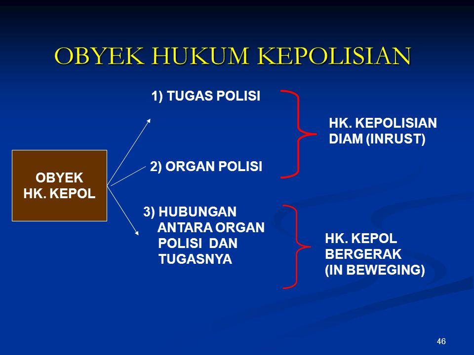 46 OBYEK HUKUM KEPOLISIAN OBYEK HUKUM KEPOLISIAN OBYEK HK. KEPOL 1) TUGAS POLISI 2) ORGAN POLISI 3) HUBUNGAN ANTARA ORGAN POLISI DAN TUGASNYA HK. KEPO