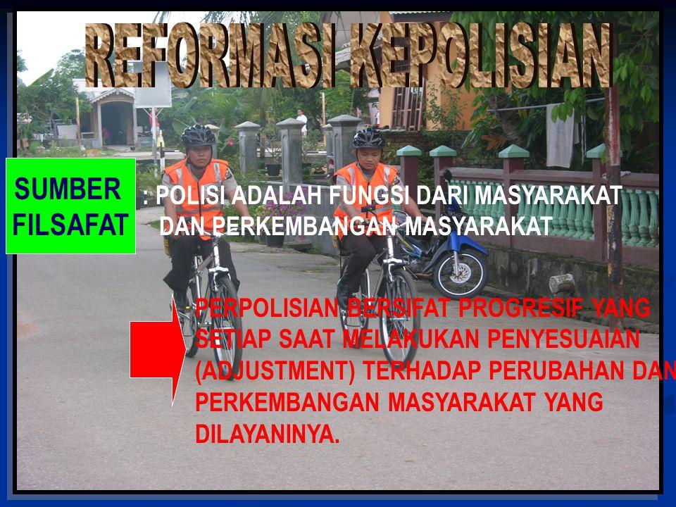 54 SUMBER FILSAFAT : POLISI ADALAH FUNGSI DARI MASYARAKAT DAN PERKEMBANGAN MASYARAKAT PERPOLISIAN BERSIFAT PROGRESIF YANG SETIAP SAAT MELAKUKAN PENYES