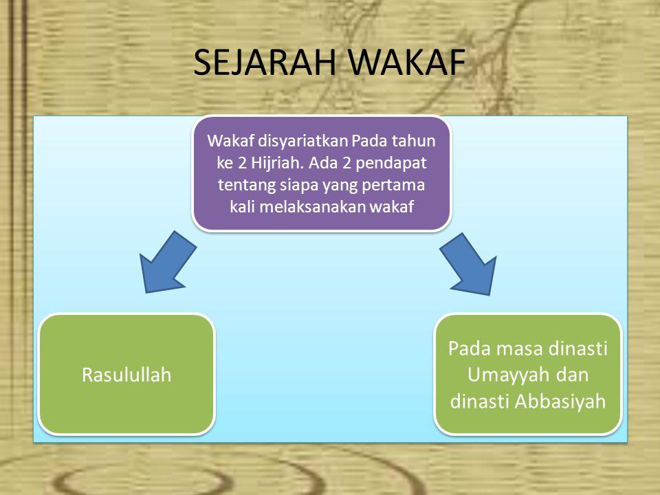 PENGELOLAAN WAKAF 1.SEJARAH WAKAF 2.PENGERTIAN DAN KETENTUAN WAKAF 3.DALIL TENTANG KETENTUAN WAKAF 4.PENGELOLAAN WAKAF