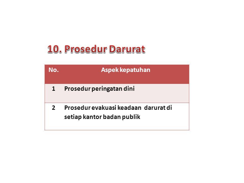 No.Aspek kepatuhan 1Prosedur peringatan dini 2Prosedur evakuasi keadaan darurat di setiap kantor badan publik 15 Forum Komunikasi PPID | Surabaya, 24
