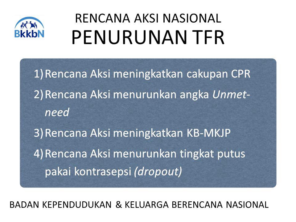 Pemakaian Suatu Cara KB menurut Provinsi, Indonesia 2012
