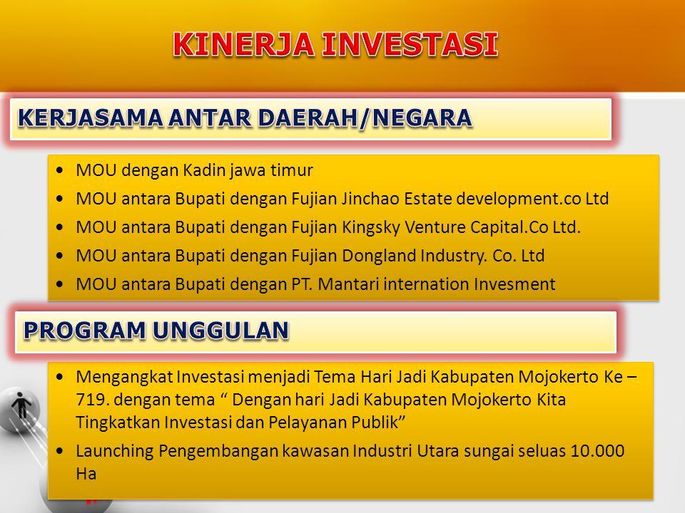 """ Mengangkat Investasi menjadi Tema Hari Jadi Kabupaten Mojokerto Ke – 719. dengan tema """" Dengan hari Jadi Kabupaten Mojokerto Kita Tingkatkan Investa"""