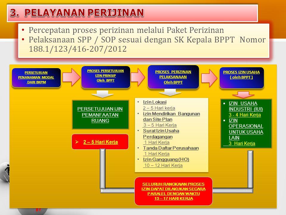 • Percepatan proses perizinan melalui Paket Perizinan • Pelaksanaan SPP / SOP sesuai dengan SK Kepala BPPT Nomor 188.1/123/416-207/2012 • Percepatan p