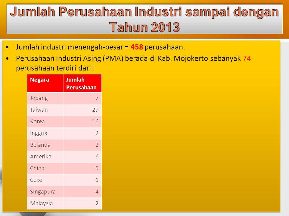 •Jumlah industri menengah-besar = 458 perusahaan. •Perusahaan Industri Asing (PMA) berada di Kab. Mojokerto sebanyak 74 perusahaan terdiri dari : •Jum