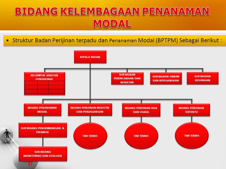 •Struktur Badan Perijinan terpadu dan Penanaman Modal (BPTPM) Sebagai Berikut : KELOMPOK JABATAN FUNGSIONAL SUB BAGIAN PERENCANAAN DAN KEGIATAN SUB BA