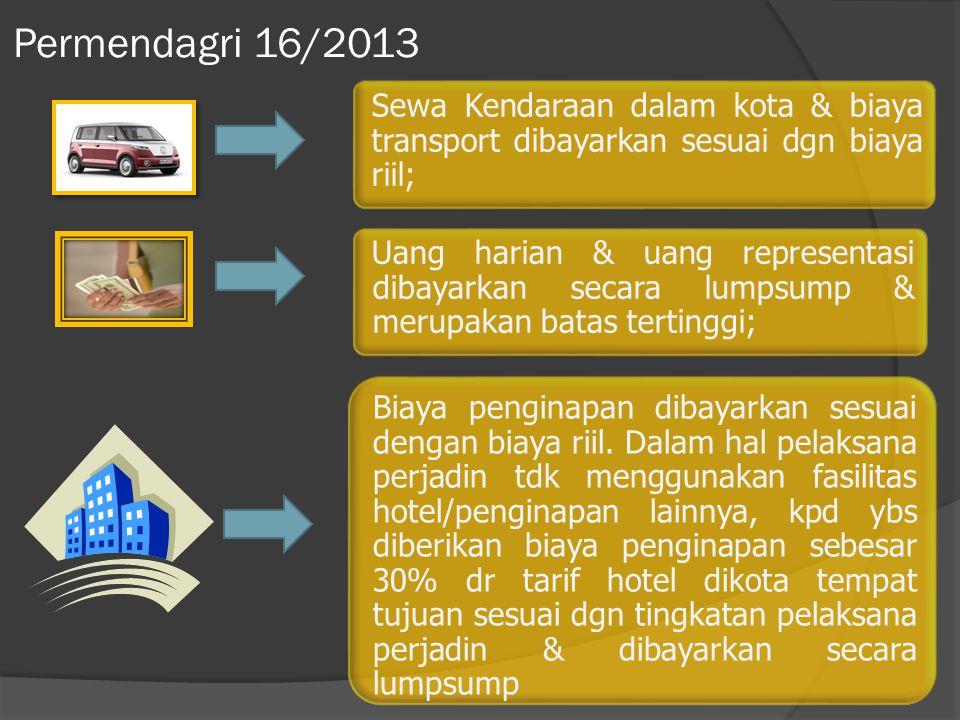 Permendagri 16/2013 STANDAR SATUAN HARGA PERJADIN DITETAPKAN DENGAN PERATURAN KEPALA DAERAH PERMENDAGRI BERLAKU SEJAK DIUNDANGKAN PADA TANGGAL 23 JANUARI 2013