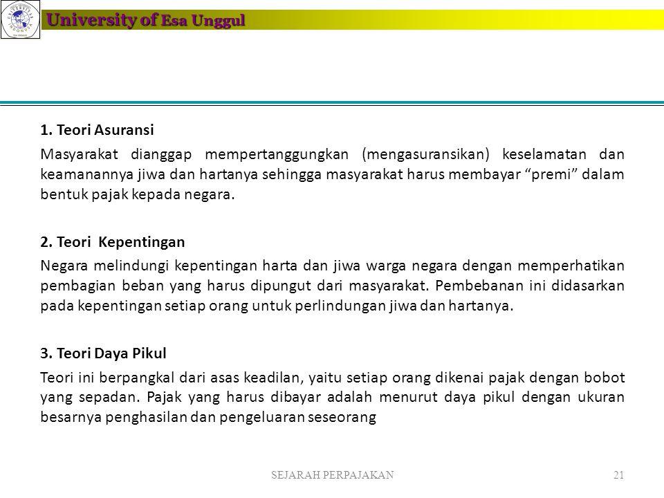 University of Esa Unggul 1. Teori Asuransi Masyarakat dianggap mempertanggungkan (mengasuransikan) keselamatan dan keamanannya jiwa dan hartanya sehin