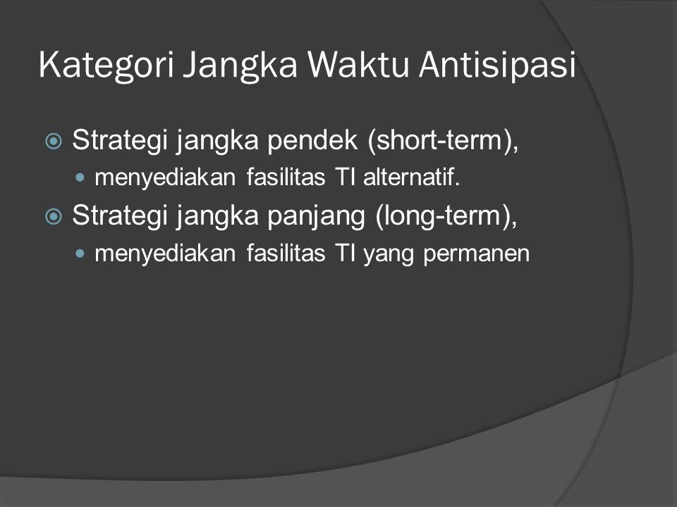 Kategori Jangka Waktu Antisipasi  Strategi jangka pendek (short-term),  menyediakan fasilitas TI alternatif.  Strategi jangka panjang (long-term),