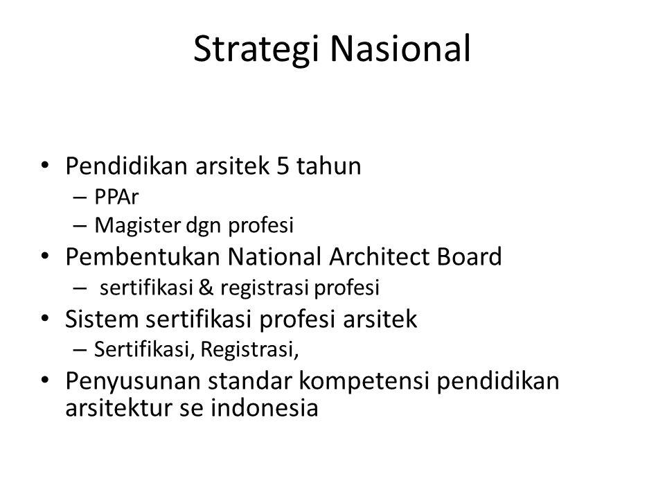 Strategi Nasional • Pendidikan arsitek 5 tahun – PPAr – Magister dgn profesi • Pembentukan National Architect Board – sertifikasi & registrasi profesi • Sistem sertifikasi profesi arsitek – Sertifikasi, Registrasi, • Penyusunan standar kompetensi pendidikan arsitektur se indonesia