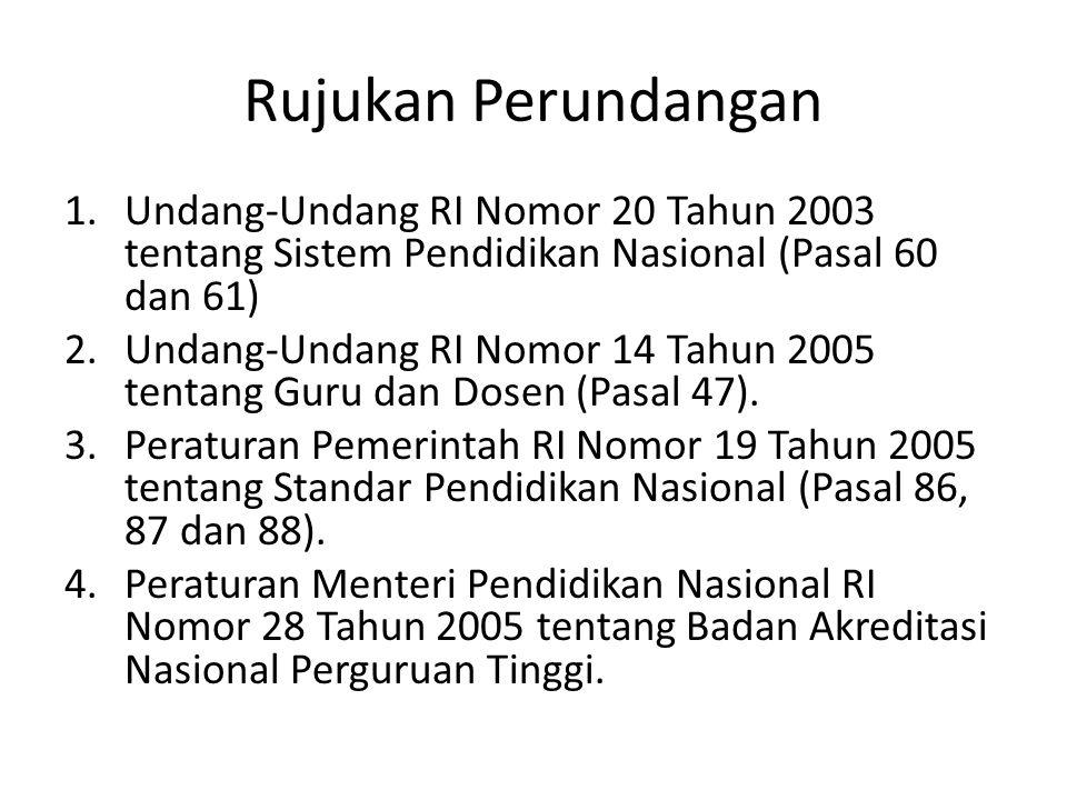 Rujukan Perundangan 1.Undang-Undang RI Nomor 20 Tahun 2003 tentang Sistem Pendidikan Nasional (Pasal 60 dan 61) 2.Undang-Undang RI Nomor 14 Tahun 2005 tentang Guru dan Dosen (Pasal 47).