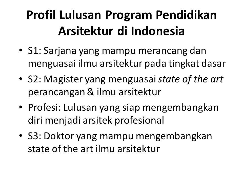Profil Lulusan Program Pendidikan Arsitektur di Indonesia • S1: Sarjana yang mampu merancang dan menguasai ilmu arsitektur pada tingkat dasar • S2: Magister yang menguasai state of the art perancangan & ilmu arsitektur • Profesi: Lulusan yang siap mengembangkan diri menjadi arsitek profesional • S3: Doktor yang mampu mengembangkan state of the art ilmu arsitektur