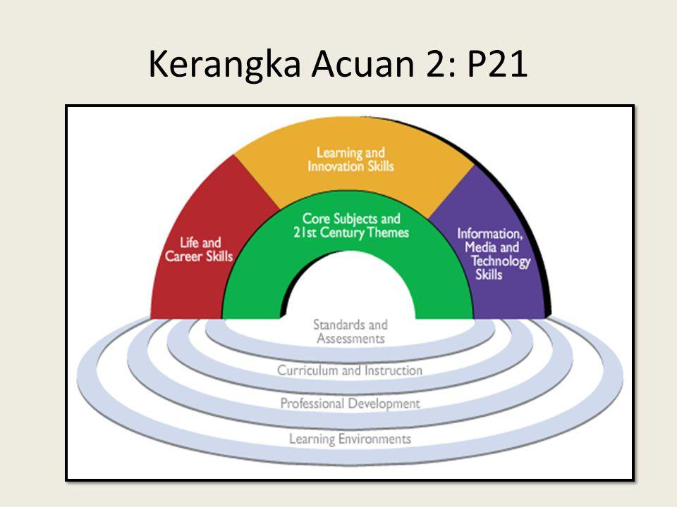 Kerangka Acuan 2: P21