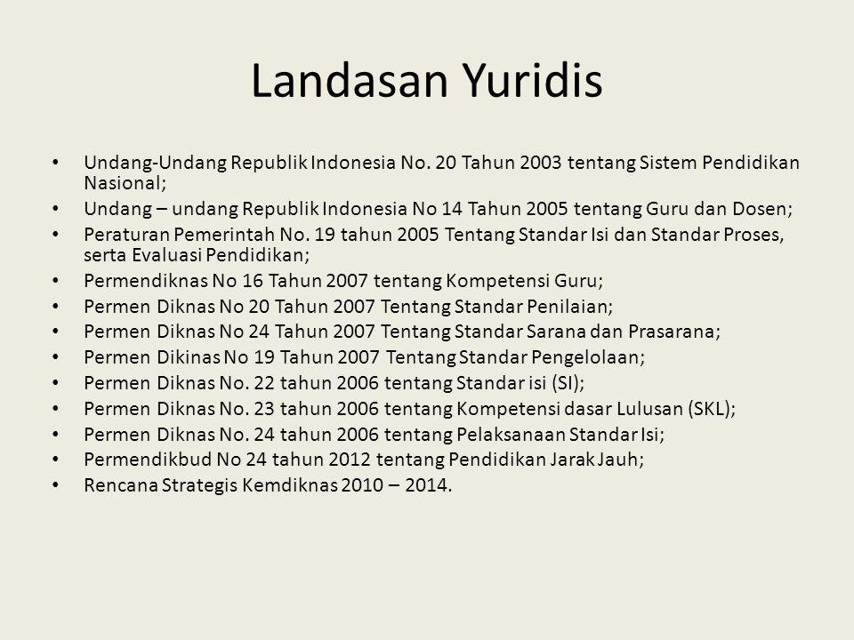 Landasan Yuridis • Undang-Undang Republik Indonesia No. 20 Tahun 2003 tentang Sistem Pendidikan Nasional; • Undang – undang Republik Indonesia No 14 T