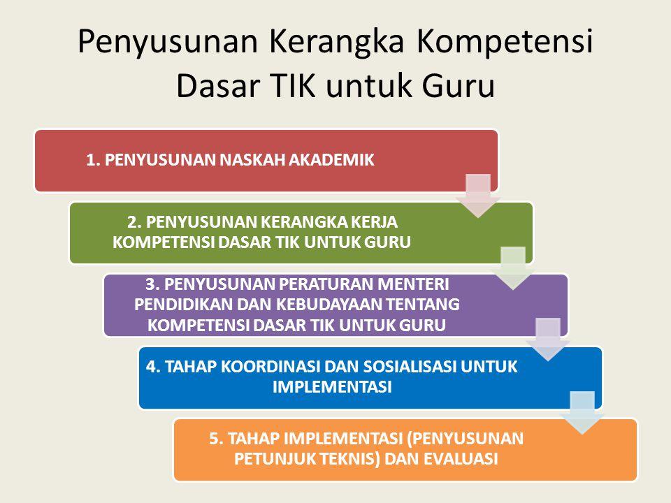 Penyusunan Kerangka Kompetensi Dasar TIK untuk Guru 1. PENYUSUNAN NASKAH AKADEMIK 2. PENYUSUNAN KERANGKA KERJA KOMPETENSI DASAR TIK UNTUK GURU 3. PENY