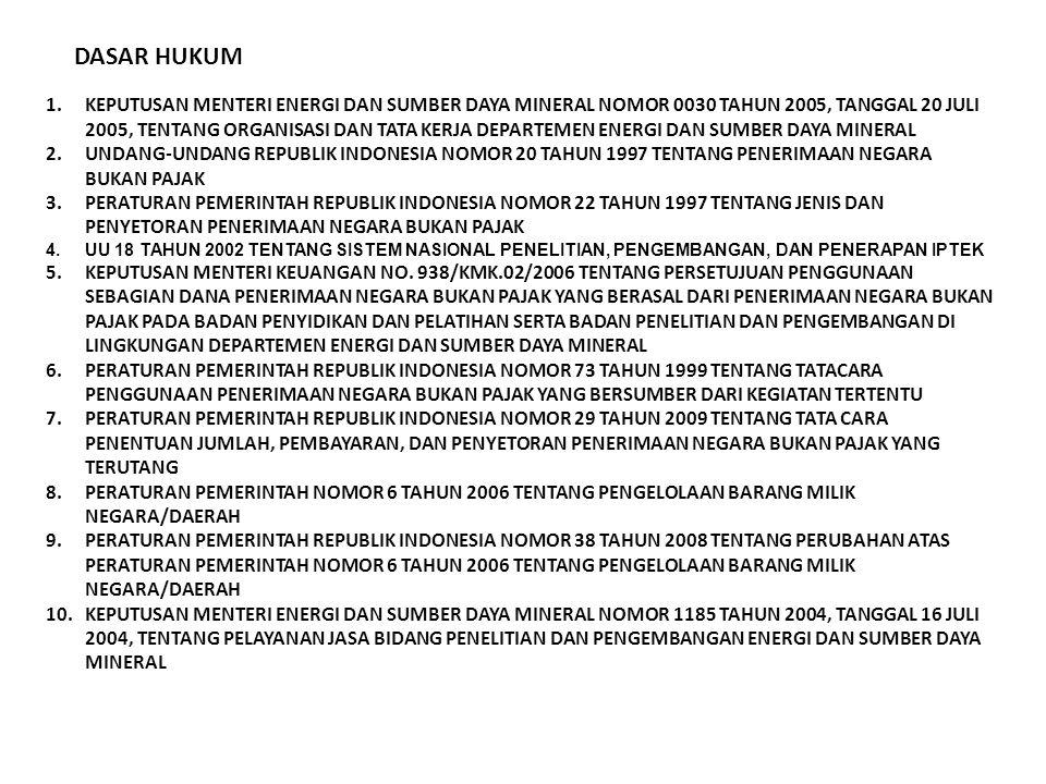 PERATURAN PEMERINTAH REPUBLIK INDONESIA NOMOR 73 TAHUN 1999 TENTANG TATACARA PENGGUNAAN PENERIMAAN NEGARA BUKAN PAJAK YANG BERSUMBER DARI KEGIATAN TERTENTU Pasal 12 (1) Pimpinan Instansi/bendaharawan penerima dan pengguna sebagaimana dimaksud dalam Pasal 10 wajib menyelenggarakan pembukuan.