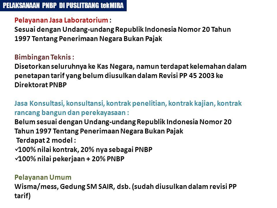 PELAKSANAAN PNBP DI PUSLITBANG tekMIRA Pelayanan Jasa Laboratorium : Sesuai dengan Undang-undang Republik Indonesia Nomor 20 Tahun 1997 Tentang Peneri
