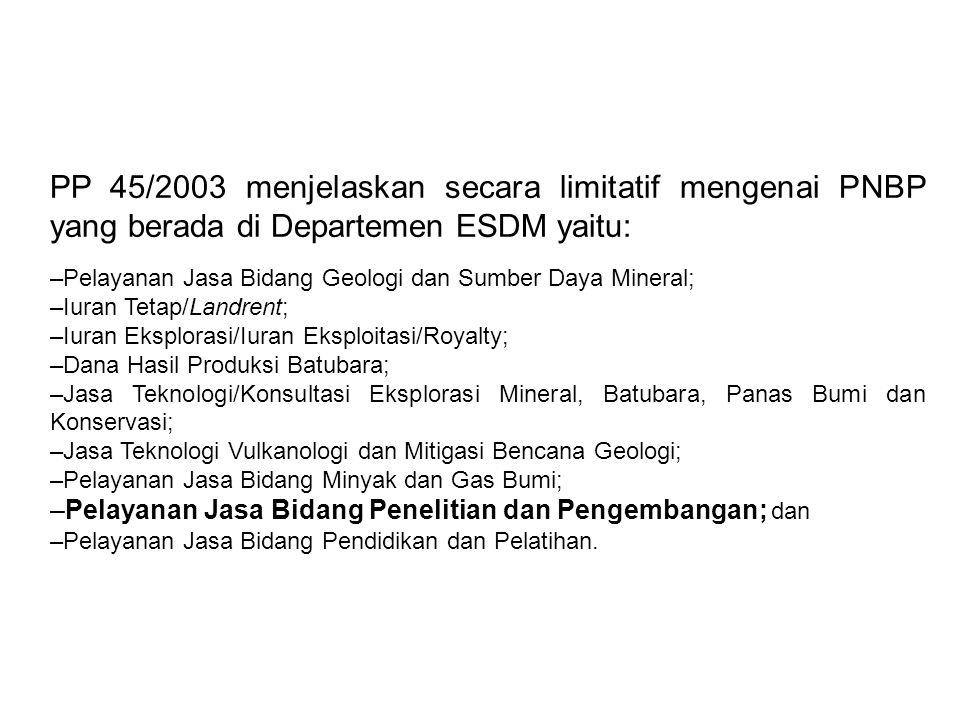 PERATURAN PEMERINTAH REPUBLIK INDONESIA NOMOR 73 TAHUN 1999 TENTANG TATACARA PENGGUNAAN PENERIMAAN NEGARA BUKAN PAJAK YANG BERSUMBER DARI KEGIATAN TERTENTU Pasal 9 (1) Saldo lebih dari sebagian dana Penerimaan Negara Bukan Pajak sebagaimana dimaksud dalam Pasal 8 ayat (1), pada akhir tahun anggaran wajib disetor seluruhnya ke Kas Negara.