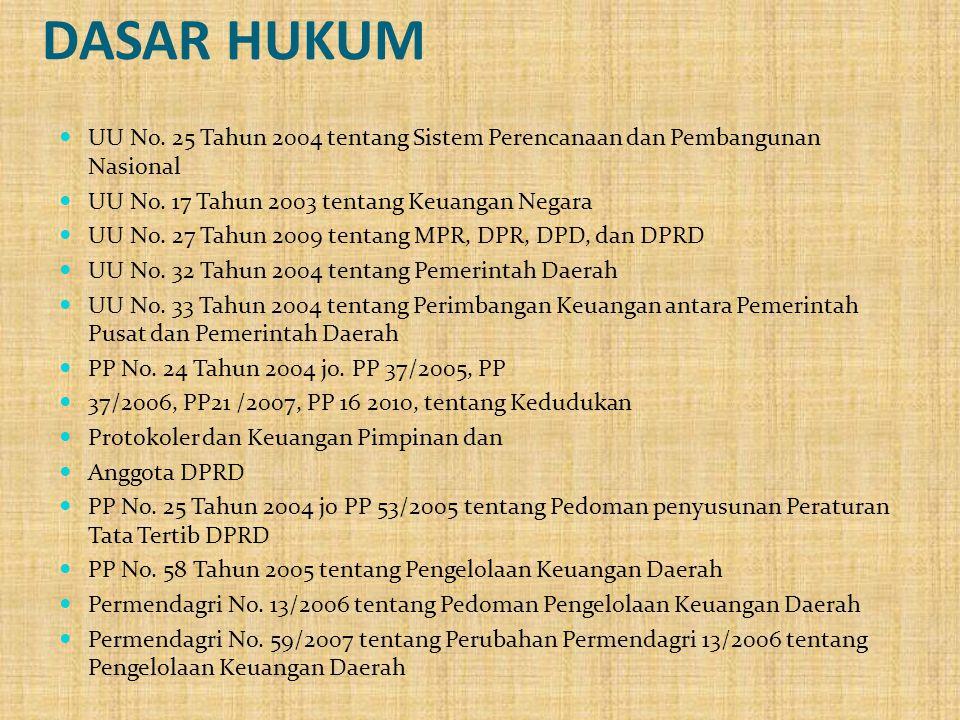 DASAR HUKUM  UU No. 25 Tahun 2004 tentang Sistem Perencanaan dan Pembangunan Nasional  UU No. 17 Tahun 2003 tentang Keuangan Negara  UU No. 27 Tahu
