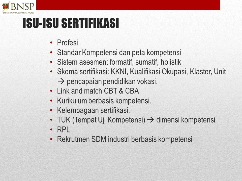 KKNI dan Sertifikasi Profesi untuk meningkatkan Daya Saing Lulusan PTS Disampaikan oleh: Ir. Surono MPhil Ketua Komisi Harmonisasi dan Kelembagaan BNS