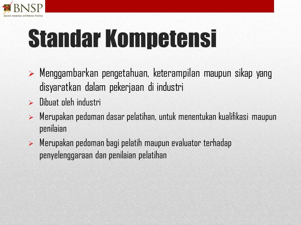 • Standar Kompetensi Kerja Nasional Indonesia (SKKNI) adalah rumusan kemampuan kerja yang mencakup aspek pengetahuan, keterampilan dan/atau keahlian s