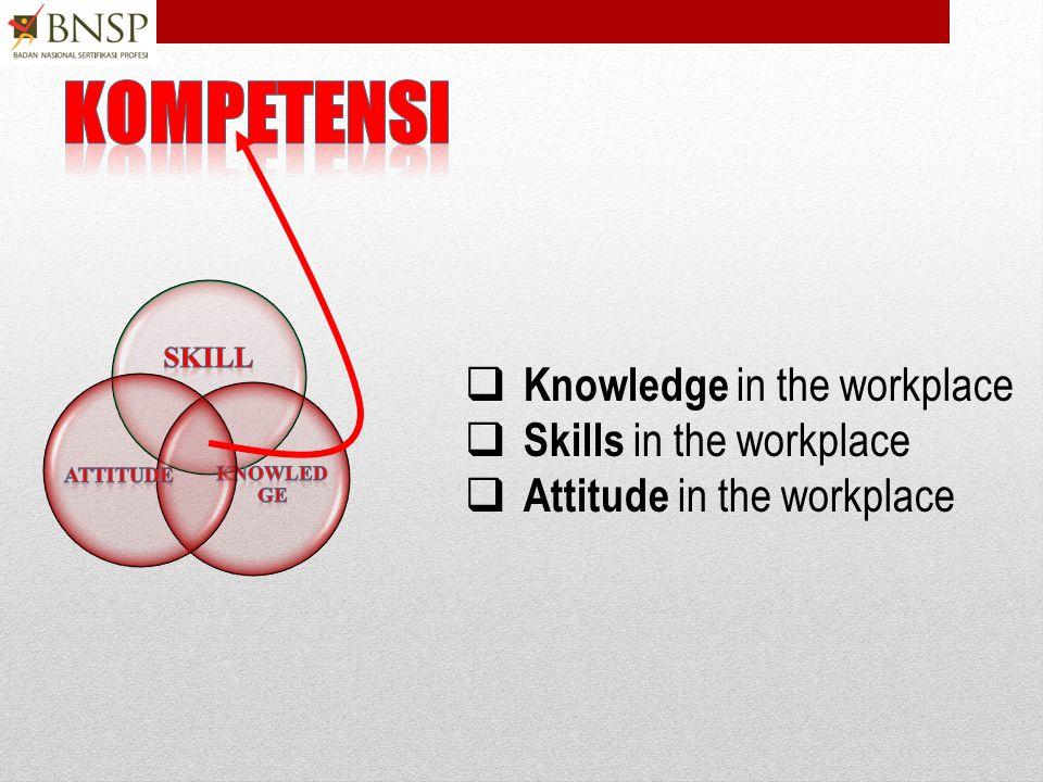 KOMPETENSI : Spesifikasi dari pengetahuan dan keterampilan serta sikap dalam penerapan dari pengetahuan dan keterampilan tersebut dalam suatu pekerjaa