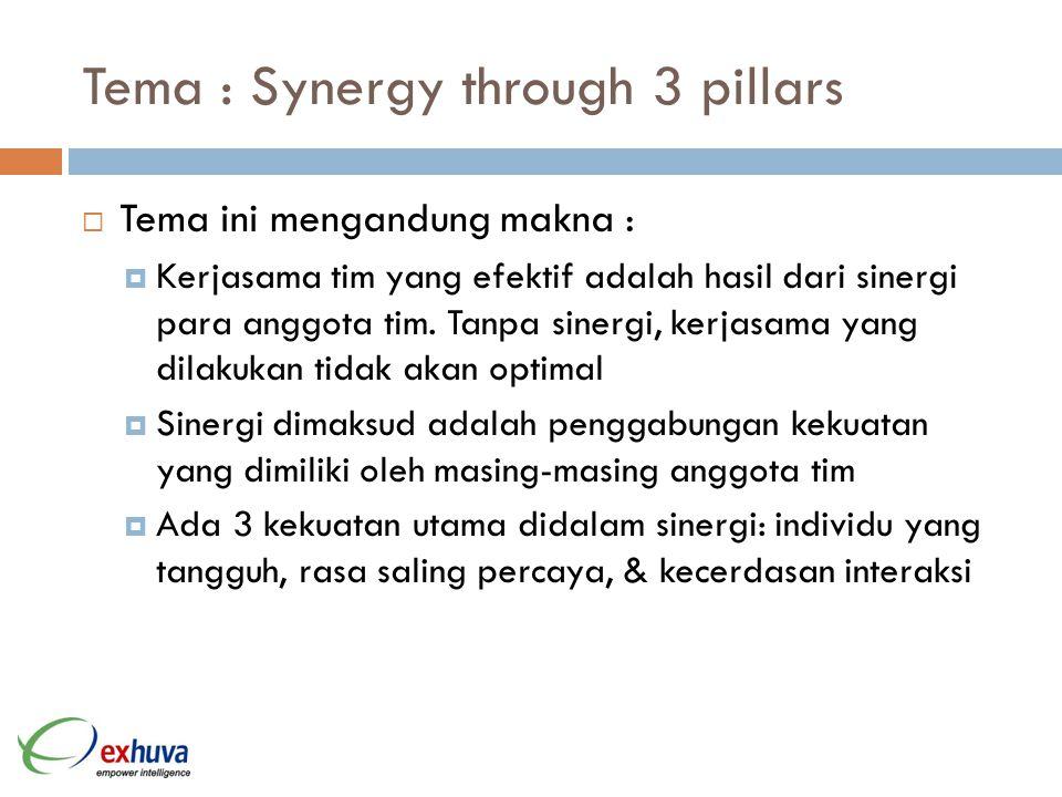 Tema : Synergy through 3 pillars  Tema ini mengandung makna :  Kerjasama tim yang efektif adalah hasil dari sinergi para anggota tim. Tanpa sinergi,