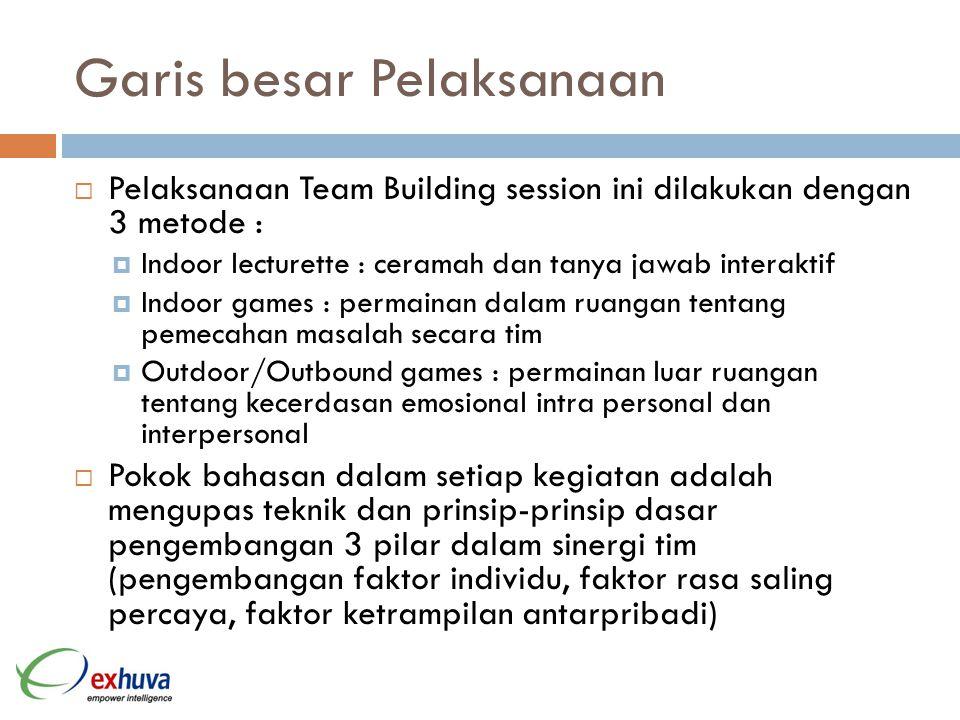 Garis besar Pelaksanaan  Pelaksanaan Team Building session ini dilakukan dengan 3 metode :  Indoor lecturette : ceramah dan tanya jawab interaktif 