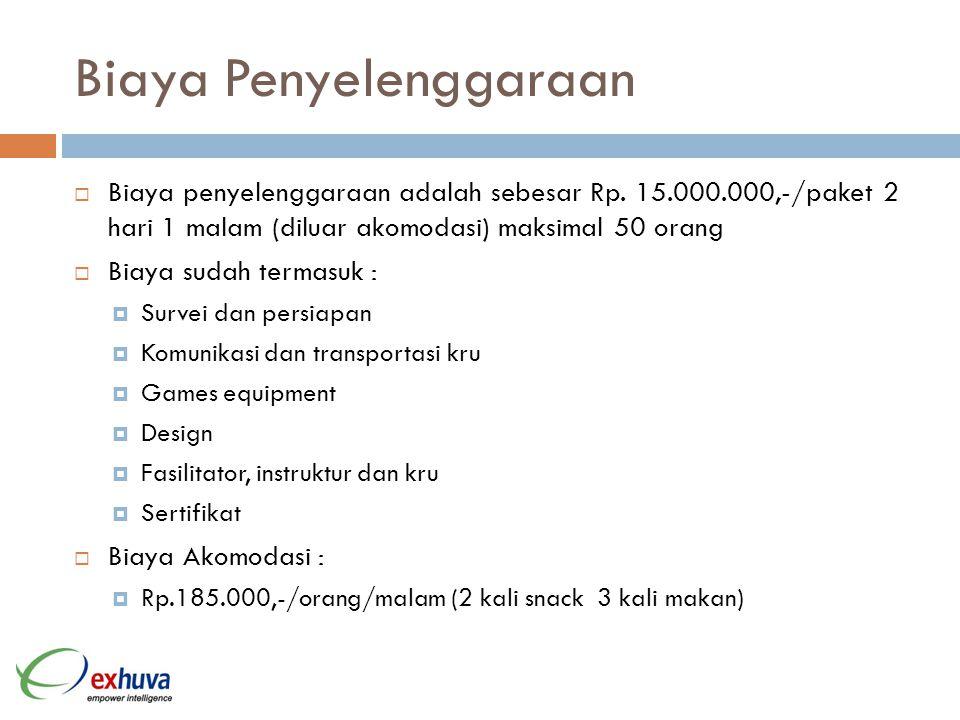 Biaya Penyelenggaraan  Biaya penyelenggaraan adalah sebesar Rp. 15.000.000,-/paket 2 hari 1 malam (diluar akomodasi) maksimal 50 orang  Biaya sudah