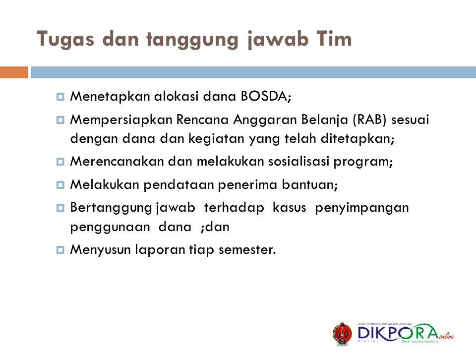 Tugas dan tanggung jawab Tim  Menetapkan alokasi dana BOSDA;  Mempersiapkan Rencana Anggaran Belanja (RAB) sesuai dengan dana dan kegiatan yang tela