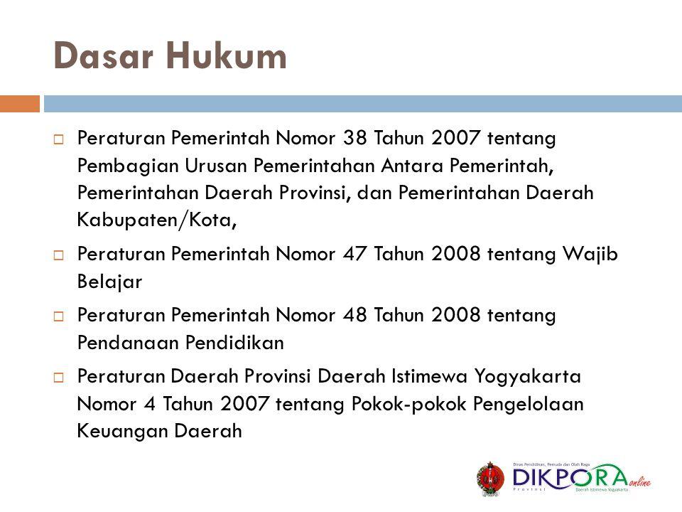 Dasar Hukum  Peraturan Pemerintah Nomor 38 Tahun 2007 tentang Pembagian Urusan Pemerintahan Antara Pemerintah, Pemerintahan Daerah Provinsi, dan Peme
