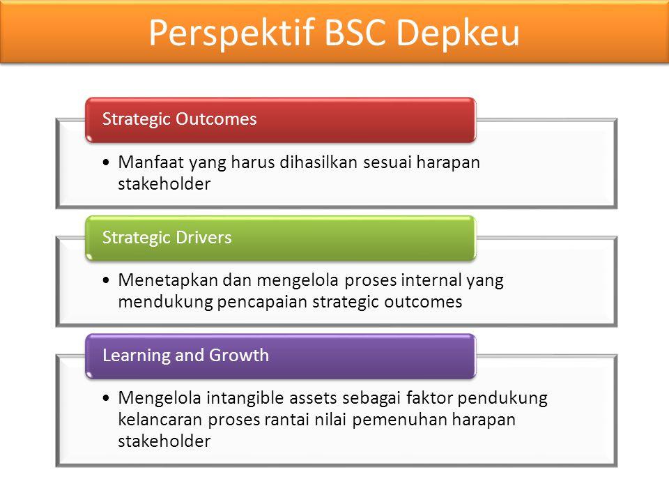 Perspektif BSC Depkeu •Manfaat yang harus dihasilkan sesuai harapan stakeholder Strategic Outcomes •Menetapkan dan mengelola proses internal yang mendukung pencapaian strategic outcomes Strategic Drivers •Mengelola intangible assets sebagai faktor pendukung kelancaran proses rantai nilai pemenuhan harapan stakeholder Learning and Growth