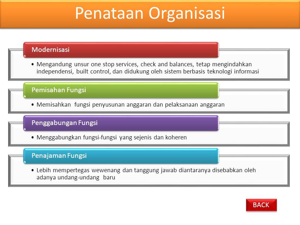 Penataan Organisasi BACK •Mengandung unsur one stop services, check and balances, tetap mengindahkan independensi, built control, dan didukung oleh si