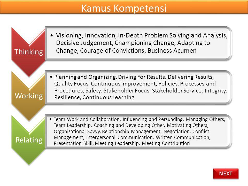 Kamus Kompetensi Thinking •Visioning, Innovation, In-Depth Problem Solving and Analysis, Decisive Judgement, Championing Change, Adapting to Change, C
