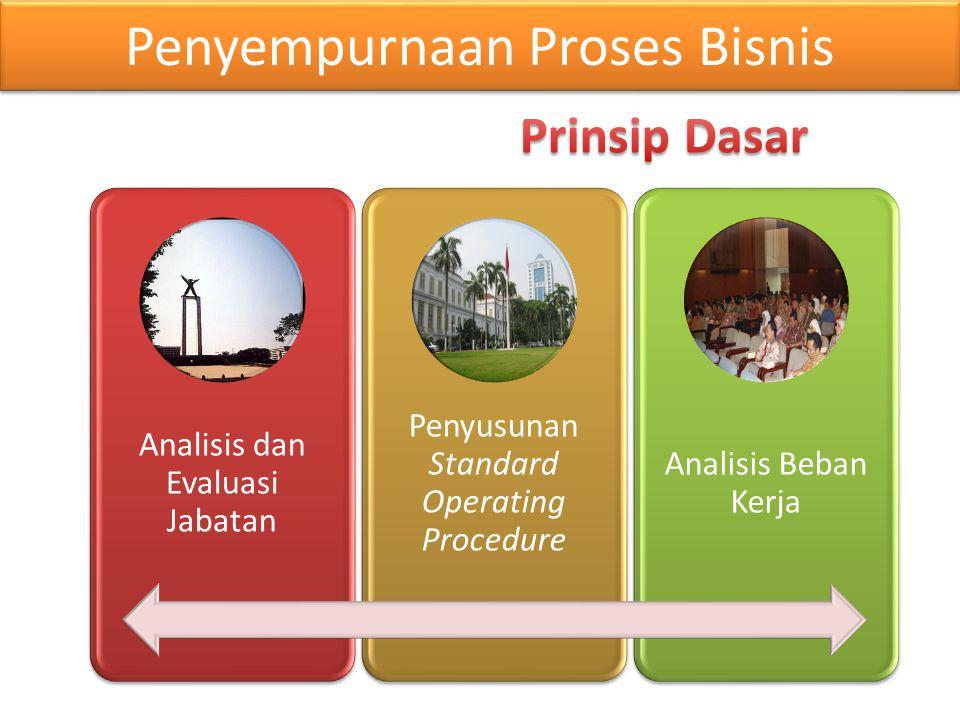 Penyempurnaan Proses Bisnis Analisis dan Evaluasi Jabatan Penyusunan Standard Operating Procedure Analisis Beban Kerja