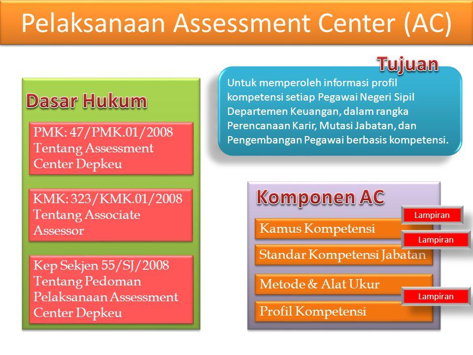 Pelaksanaan Assessment Center (AC) PMK: 47/PMK.01/2008 Tentang Assessment Center Depkeu KMK: 323/KMK.01/2008 Tentang Associate Assessor Kep Sekjen 55/