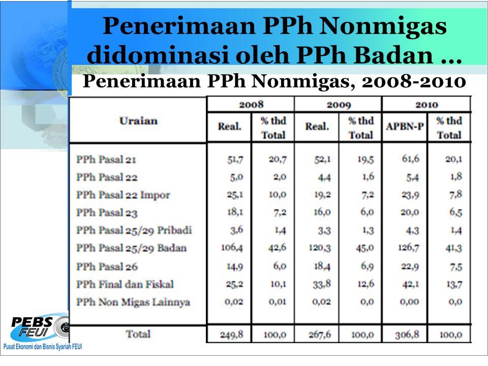 Penerimaan PPh Nonmigas didominasi oleh PPh Badan … Penerimaan PPh Nonmigas, 2008-2010