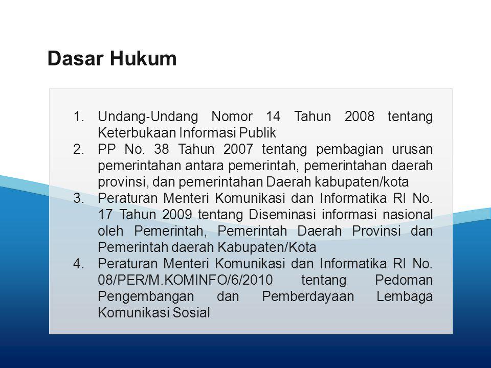 1.Undang ‐ Undang Nomor 14 Tahun 2008 tentang Keterbukaan Informasi Publik 2.PP No. 38 Tahun 2007 tentang pembagian urusan pemerintahan antara pemerin