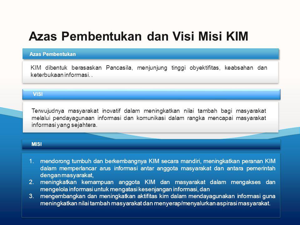 Azas Pembentukan dan Visi Misi KIM KIM dibentuk berasaskan Pancasila, menjunjung tinggi obyektifitas, keabsahan dan keterbukaan informasi.. Azas Pembe