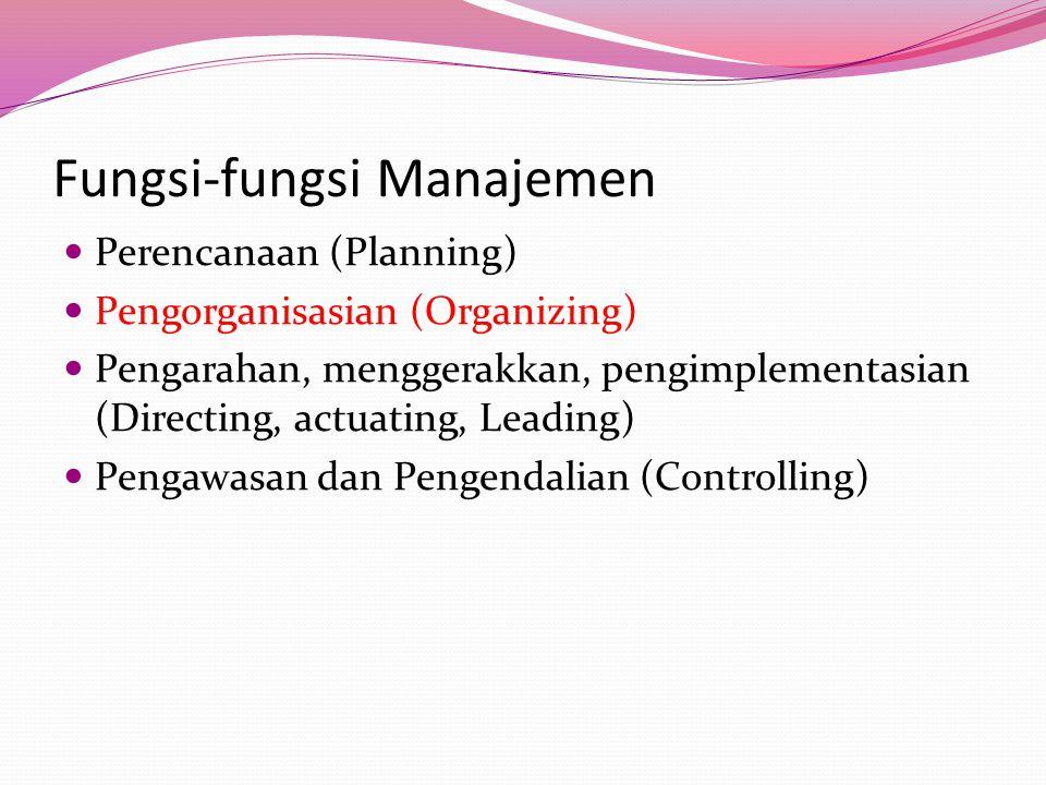 Fungsi-fungsi Manajemen  Perencanaan (Planning)  Pengorganisasian (Organizing)  Pengarahan, menggerakkan, pengimplementasian (Directing, actuating, Leading)  Pengawasan dan Pengendalian (Controlling)