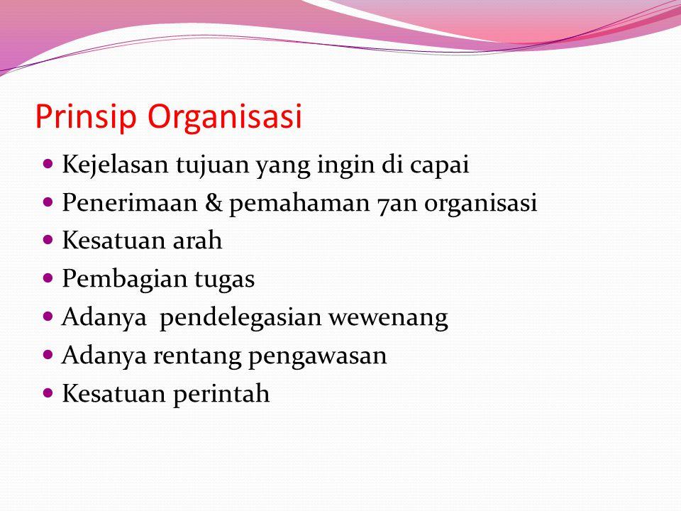 Prinsip Organisasi  Kejelasan tujuan yang ingin di capai  Penerimaan & pemahaman 7an organisasi  Kesatuan arah  Pembagian tugas  Adanya pendelegasian wewenang  Adanya rentang pengawasan  Kesatuan perintah