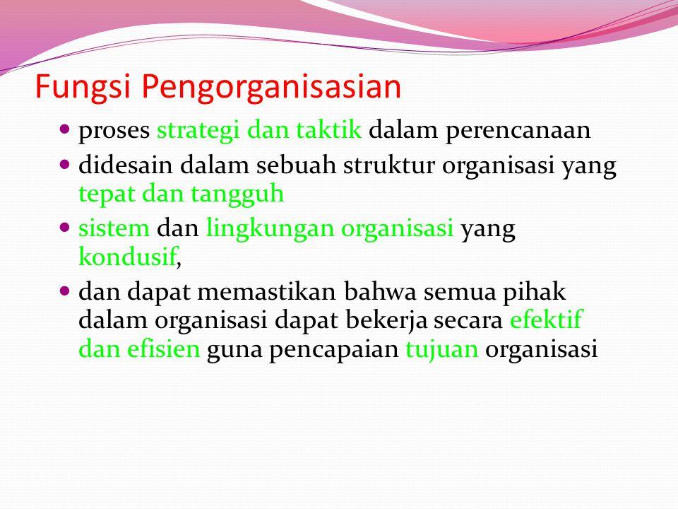 Fungsi Pengorganisasian  proses strategi dan taktik dalam perencanaan  didesain dalam sebuah struktur organisasi yang tepat dan tangguh  sistem dan lingkungan organisasi yang kondusif,  dan dapat memastikan bahwa semua pihak dalam organisasi dapat bekerja secara efektif dan efisien guna pencapaian tujuan organisasi