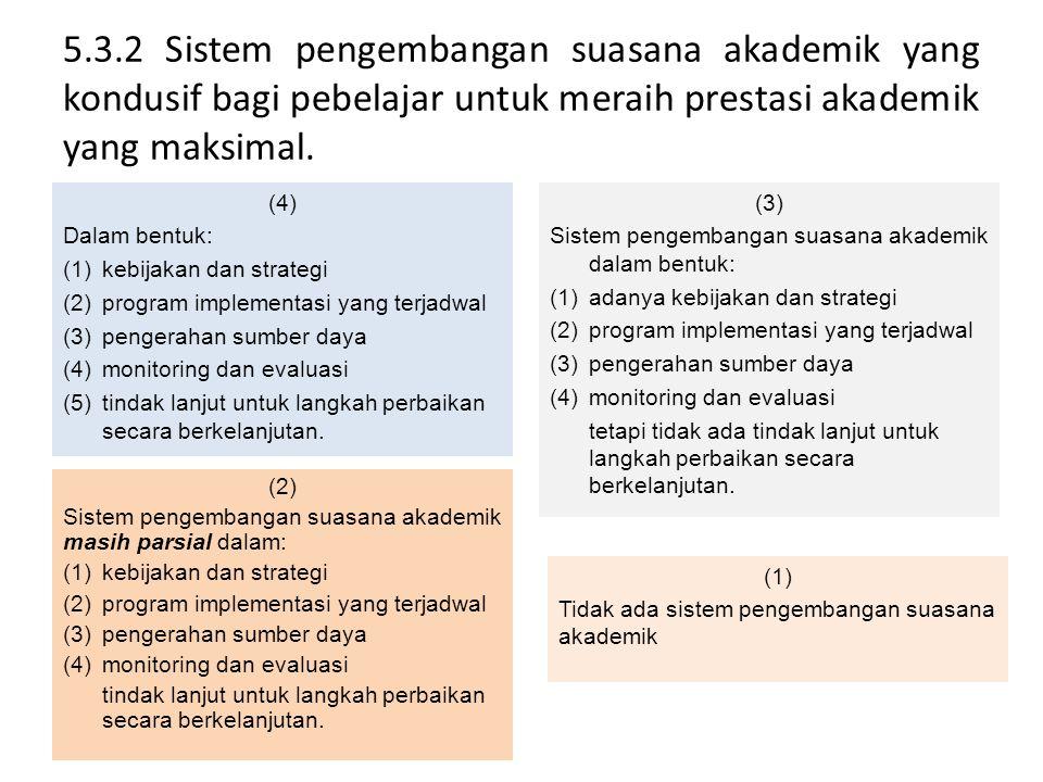 5.3.2 Sistem pengembangan suasana akademik yang kondusif bagi pebelajar untuk meraih prestasi akademik yang maksimal. (4) Dalam bentuk: (1)kebijakan d