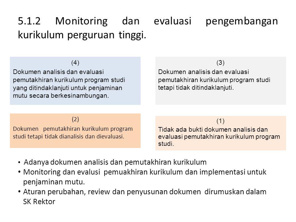 5.1.2 Monitoring dan evaluasi pengembangan kurikulum perguruan tinggi. (4) Dokumen analisis dan evaluasi pemutakhiran kurikulum program studi yang dit