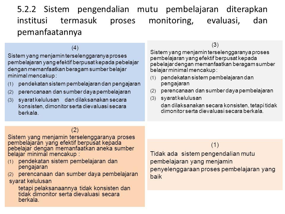 5.2.2 Sistem pengendalian mutu pembelajaran diterapkan institusi termasuk proses monitoring, evaluasi, dan pemanfaatannya (4) Sistem yang menjamin ter