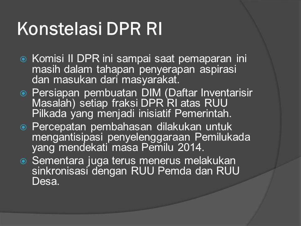 Konstelasi DPR RI  Komisi II DPR ini sampai saat pemaparan ini masih dalam tahapan penyerapan aspirasi dan masukan dari masyarakat.  Persiapan pembu