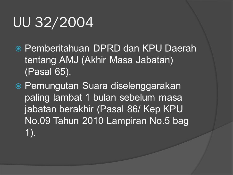 UU 32/2004  Pemberitahuan DPRD dan KPU Daerah tentang AMJ (Akhir Masa Jabatan) (Pasal 65).  Pemungutan Suara diselenggarakan paling lambat 1 bulan s